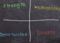 read each part of swot analysis like strengths, weaknesses, opportunities, and threats.