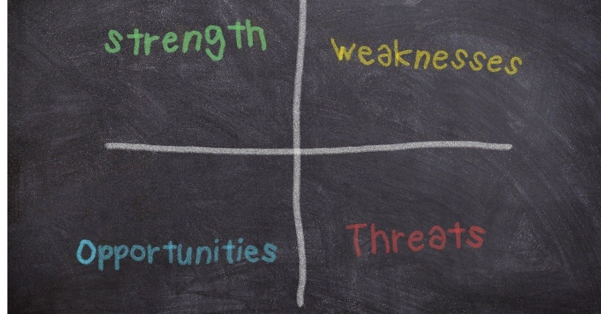 What is SWOT Analysis? Explanation/Examples