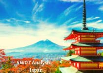 Swot analysis of Japan analyzes the strengths, weaknesses, opportunities, threats of the world's top industrial country.