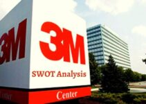Swot analysis of 3M analyzes the strengths, weaknesses, opportunities, threats of world's top conglomerate company.