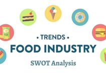 SWOT Analysis of Food and Beverage Industry