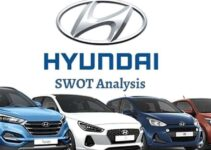 Swot analysis of Hyundai Motors analyzes strengths, weaknesses, opportunities, threats of world's leading automobile manufacturing company