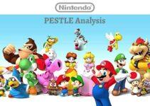 PESTLE Analysis of Nintendo