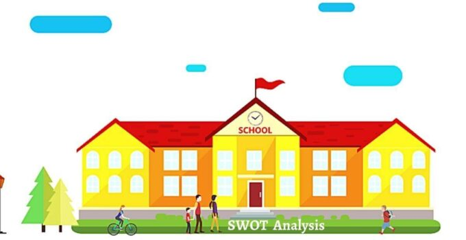 Swot analysis of a school analyzes strengths, weaknesses, opportunities, threats of an educational institution