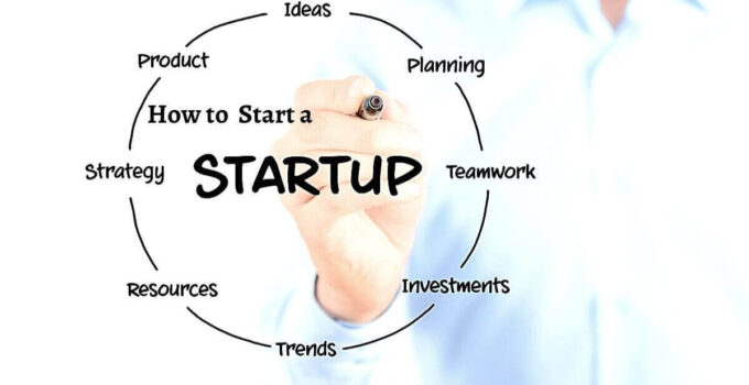 How to start a startup discusses complete process of establishing a company by initiating from business plan, raising capital, website building, marketing promotion