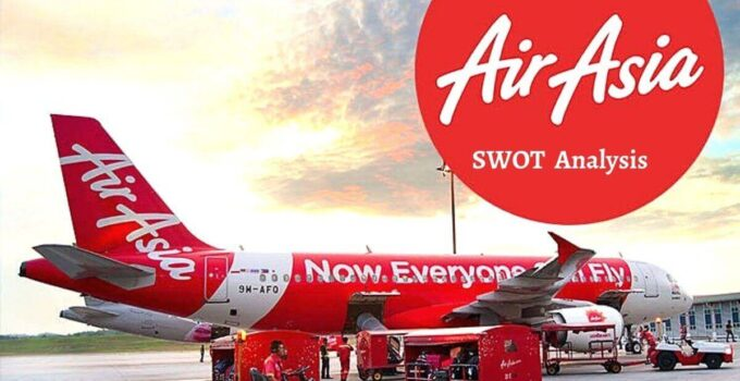 SWOT Analysis of AirAsia