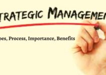 What is Strategic Management?