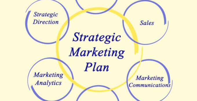 What is a Strategic Marketing Plan? Process & Example